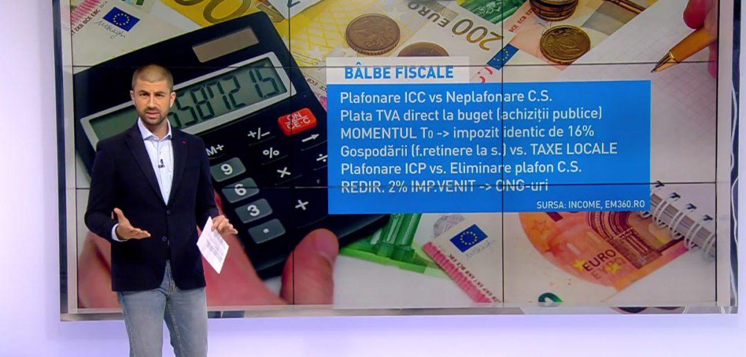 Presiune fiscala globala - em360