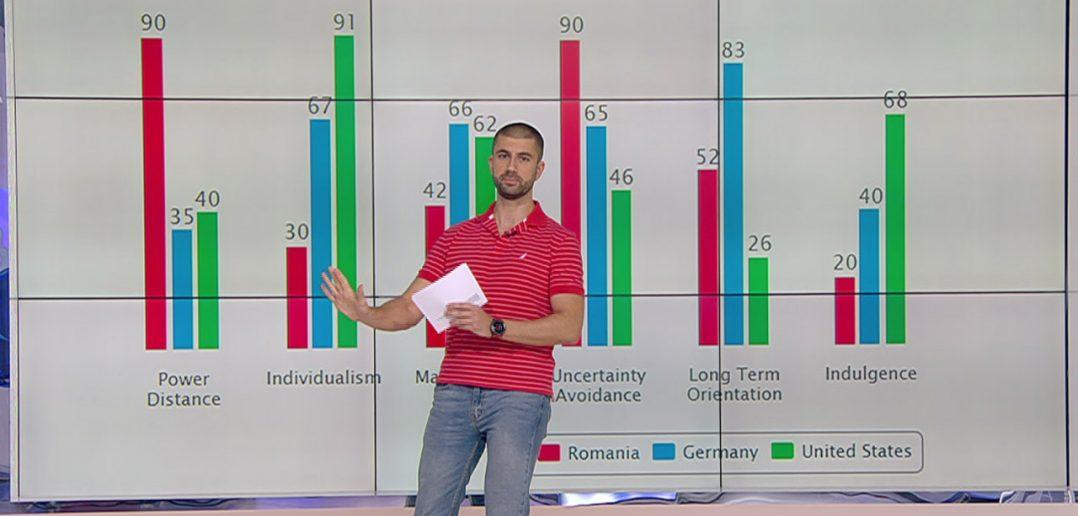 Business si dimensiuni interculturale - em360