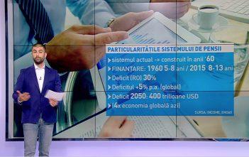 Colapsul sistemului de pensii - em360